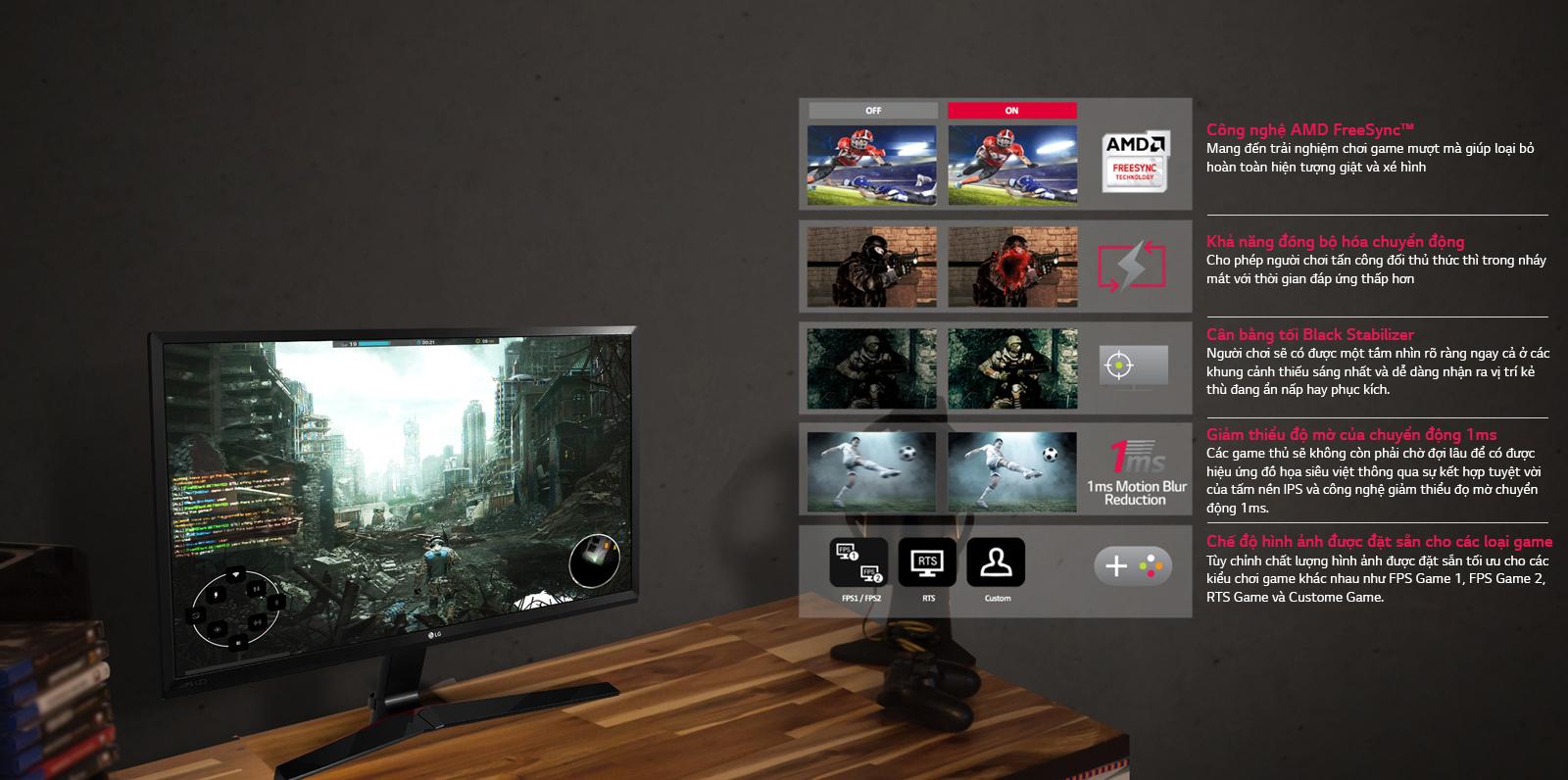 Màn hình LG 27MP59 27'' Full HD IPS