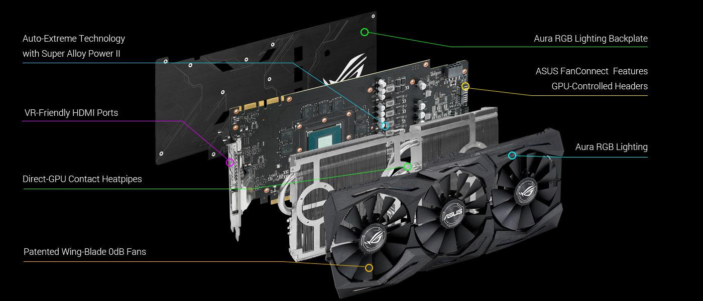 VGA ASUS ROG STRIX-GTX1070-O8G-GAMING