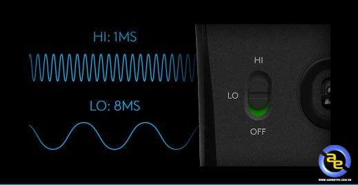 tăng thời lượng sử dụng pin cho Logitech G603 bằng cách hay đổi tần số giao tiếp
